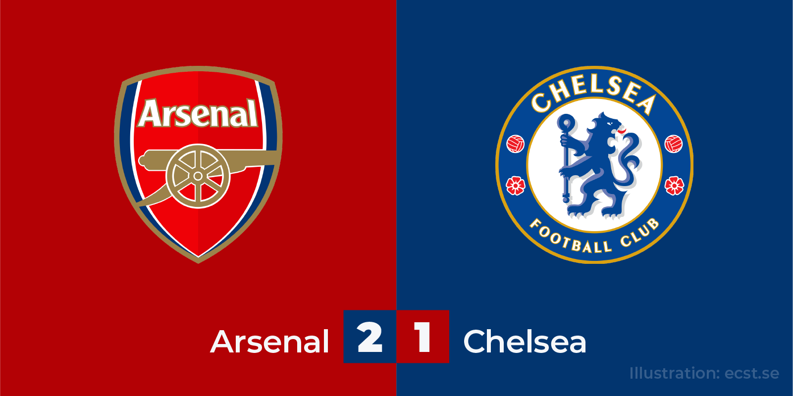 Final FA-cupen 2020, Arsenal-Chelsea