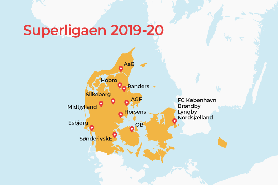 Superligaen 2019-20